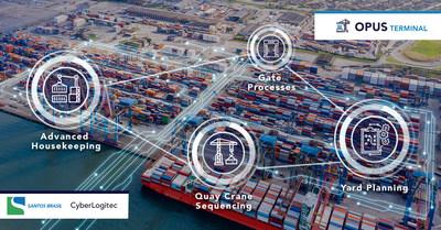 Santos Brasil elige OPUS Terminal de CyberLogitec para alinear sus operaciones en dos terminales principales, Santos (imagen) y Barcarena. (PRNewsfoto/CyberLogitec)